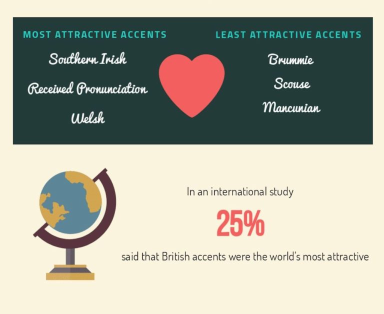 british accent 2